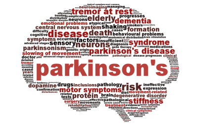 Parkinson Treatment in Germany